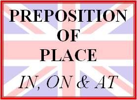 Preposiciones de lugar en inglés (entrada)