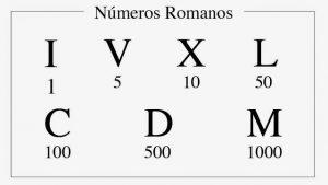 numeros-romanos-para-imprimir
